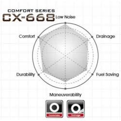 Nankang CX-668 ominaisuudet